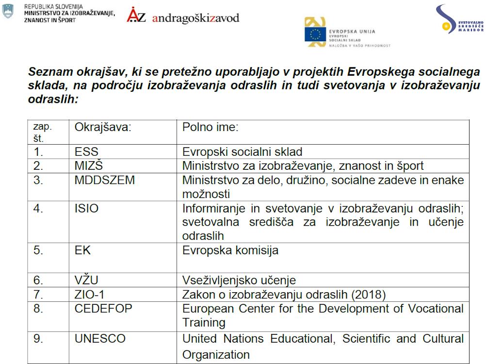 Seznam okrajšav, ki se uporabljajo na področju izobraževanja in svetovanja v izobraževanju odraslih
